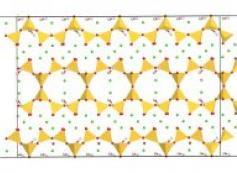 Nano Mechanics and Engineering